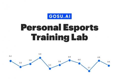 GOSU.AI — виртуальный ассистент для игроков Dota 2