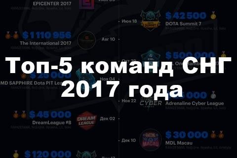 Топ-5 команд СНГ 2017 года