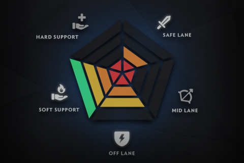 Valve вновь обновила рейтинговую систему в Dota 2